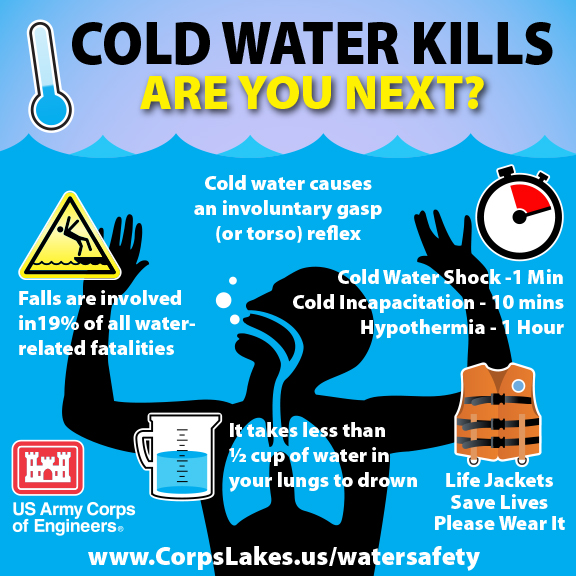Learn the ABC'S of Water Safety - My Health OC